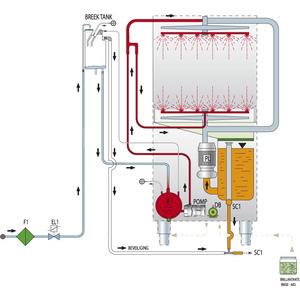 Pannenwasmachine Rhima DR265E HR PLUS